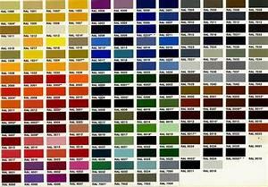 Farbe Ral 9010 : ral farvede acrylplader ~ Markanthonyermac.com Haus und Dekorationen