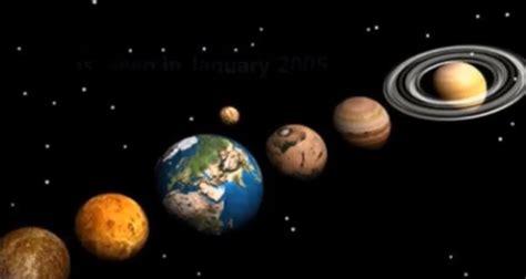 Mercury, Venus, Mars, Jupiter And