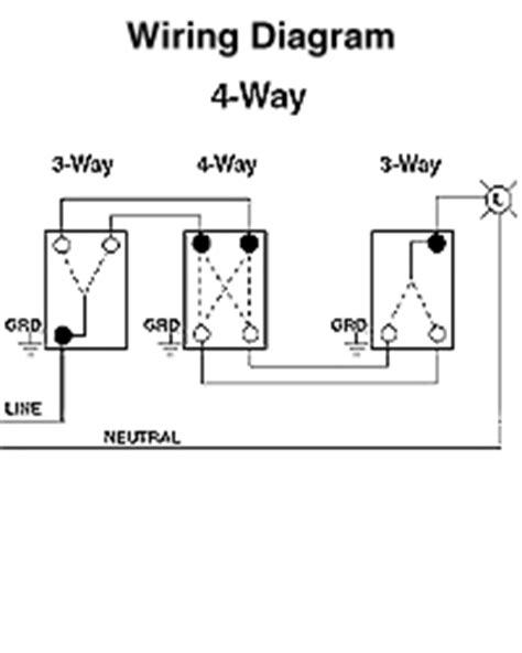 Commercial Wiring 3 Way Switch Schematic by Leviton Csb4 15 15 120 277 Volt Toggle 4 Way Ac