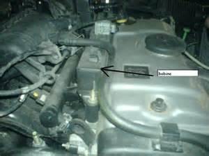 Diagnostic Peugeot Prix : voyant diagnostic perte de puissance et calage sur 206 r paration m canique aide panne auto ~ Maxctalentgroup.com Avis de Voitures