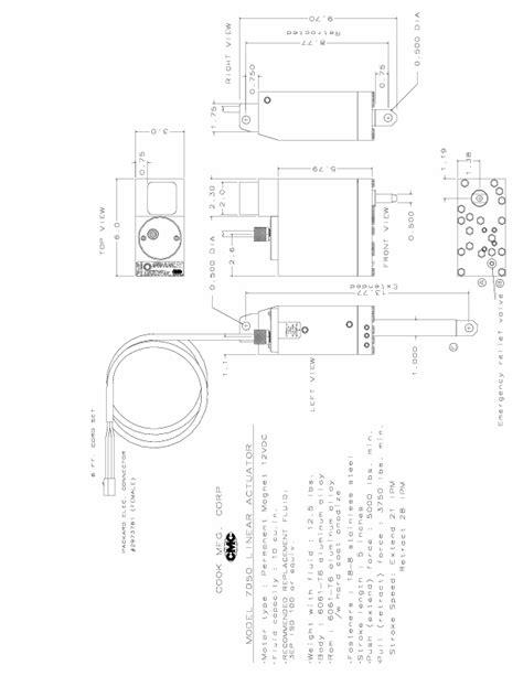cmc hydraulic actuator  standard actuator