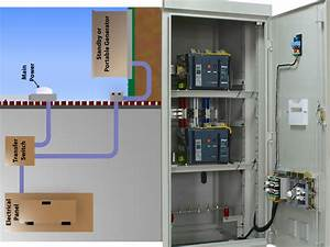 Automatic Transfer Switch  Ats  Or Automatic Mains Failure