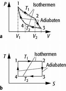 Wirkungsgrad Berechnen Physik : carnotscher kreisproze lexikon der physik ~ Themetempest.com Abrechnung