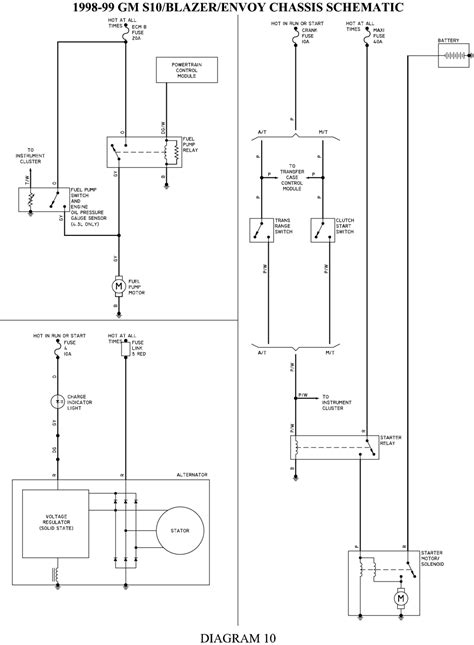 2002 Blazer Fuse Panel Diagram by 2002 Blazer Fuse Panel Diagram Catalogue Of Schemas