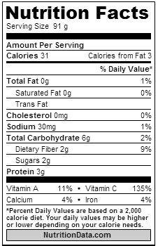 Manfaat Brokoli Bagi Kesehatan (Teruji) - Manfaat.co.id