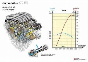 El Citro U00ebn C5 Ahora Se Ofrece Con Motor Turbo 1 6