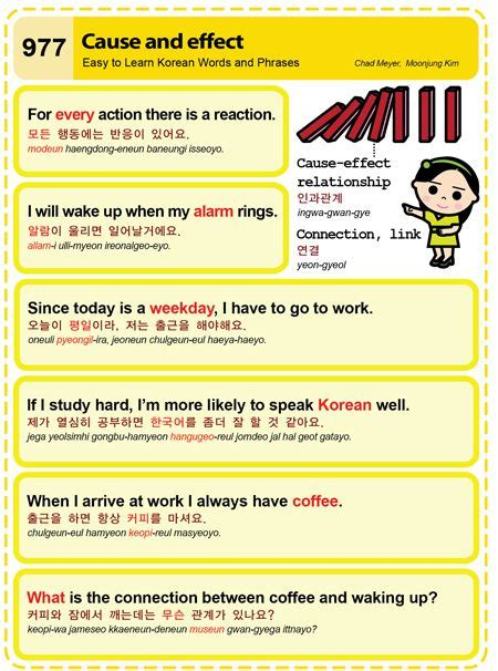 Easy to Learn Korean Words and Phrases