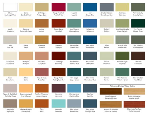 interior paint chart design decoration