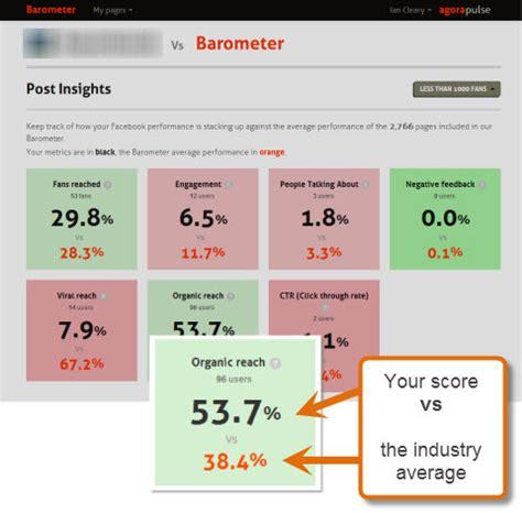 Analýza konkurence aneb jak porovnat stránky Facebooku   Comerto