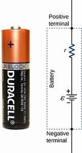 10 1  Electromotive Force