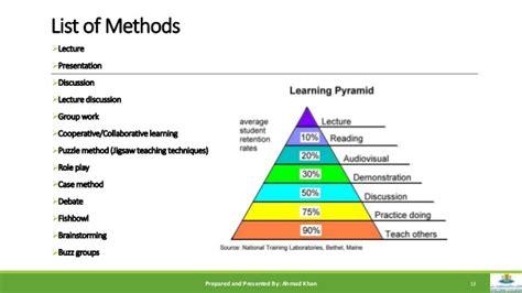 methods in teaching