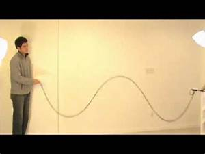 AP Physics 1: Waves 10: Resonance and Standing Waves on a ...
