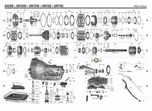 4r70w Transmission Repair Manuals  Aod