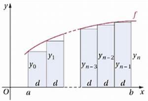 Integrale Berechnen Aufgaben : n herungsweises berechnen bestimmter integrale anwendung der integralrechnung ~ Themetempest.com Abrechnung