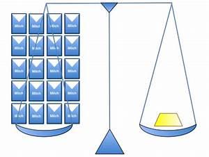 Volumen Mit Dichte Berechnen : was ist die dichteste materieform einsteins kosmos scilogs wissenschaftsblogs ~ Themetempest.com Abrechnung