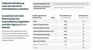 Enev 2016 Altbau : die enev 2016 gilt ohne erneuerbare energien geht es ~ Lizthompson.info Haus und Dekorationen