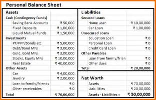 Coupon Spreadsheet 7 How To A Balance Sheet Bibliography Format