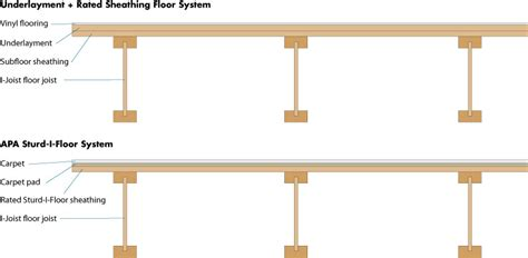 sturd i floor vs plywood underlayment subfloor apa the engineered wood association