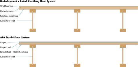 Underlayment/Subfloor   APA ? The Engineered Wood Association