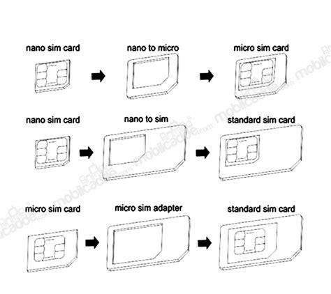 Sim Karte Auf Micro Sim Schneiden