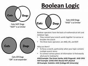 Using Boolean Logic