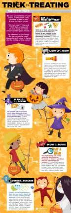 Halloween Ideas Decorating