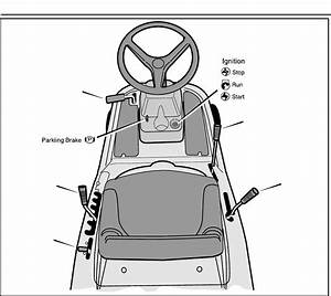 Page 14 Of Murray Lawn Mower 309001x18a User Guide