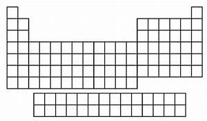 Tabla periodica de los elementos muda para imprimir imagui esqueleto de la tabla periodica imagui urtaz Choice Image