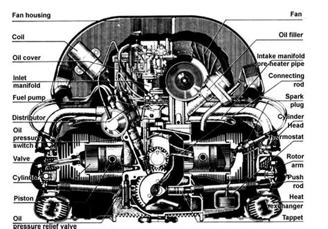 Vw Type 2 Air-cooled Engine