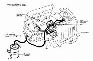 Mk1 Mr2 Fuse Diagram