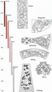 Symbole Mythologie Nordique : pingl par bland n ragnars ttir sur viking slavic art celte vikings et mythologie nordique ~ Melissatoandfro.com Idées de Décoration