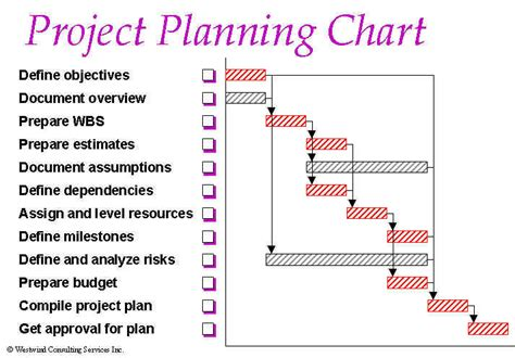 Project Planning Software Complete Your Project On Time. Extra Work Authorization Form Construction Rrtuo. It Consultant Resume Examples Template. System Administrator Resume Download Template. Sample Rental Agreement Form Template. Sample Cover Letter Social Worker Template. Wood Burning Templates. Resume Template Word Doc Template. Dramatic Monologue Examples In Literature