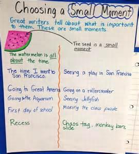 fifth grade math problems narrative writing prewriting