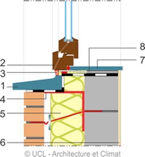 conna 238 tre les d 233 tails techniques du mur creux