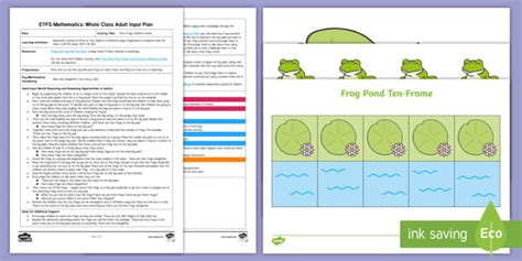 * New * Eyfs Maths Four Frogs Addition Game Whole Class Adult Input Plan And