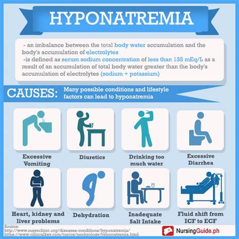 hyponatremia  blood sodium symptoms diagnosis
