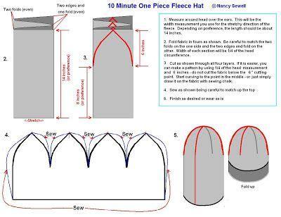 Fleece Hat Template by Best 25 Fleece Hat Pattern Ideas On Fleece