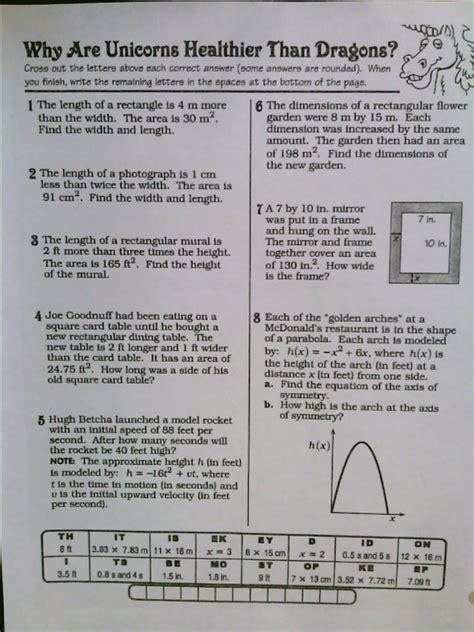 unit  quadratic functions camann math cafe