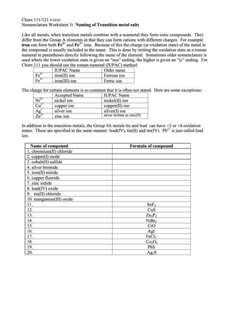 naming  transition metal salts worksheet printable
