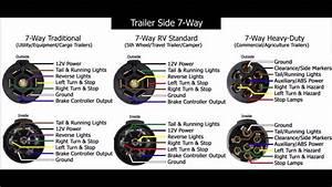 Pollak 7 Way Trailer Connector Wiring Diagram