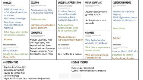 Ejemplo De Lean Canvas En Español