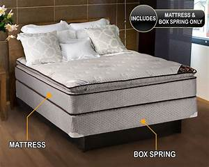 spinal comfort pillowtop full size mattress and box set ebay With best full size mattress set