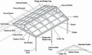 Gable Pergola Plans Pdf Woodworking