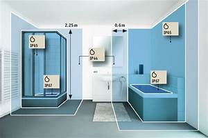 Lampen Spots Badezimmer : ip beschermingsgraad voor de badkamer heb ik ip44 ip65 of ip67 nodig paulmann licht nl ~ Markanthonyermac.com Haus und Dekorationen