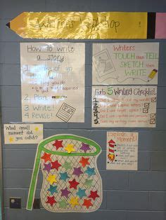 grade wow writers workshop anchor charts  small moments lucy calkins
