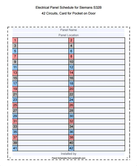 panel schedule template square d 100 sub panel wiring diagram square d 200 panel ground wiring wiring diagram