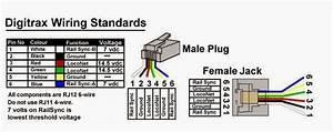 Railway Bob U0026 39 S Module Building Tips  Installing Rj12 Telco Jacks - Part 2