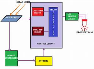 Block Diagram Of Auto Intensity Control Solar Streetlight