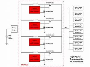 Power Tips Supplies For Car Audio House Blogs High Trunk Amplifier Automotive Block Diagram With