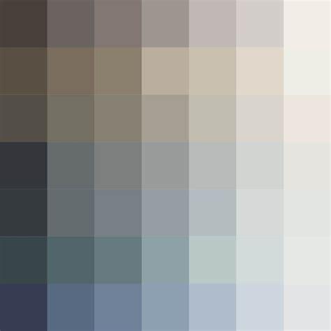 associer les couleurs dans une cuisine associer les couleurs dans une kirafes